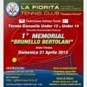 Torneo Under 12/14 1° Memorial Bertolani